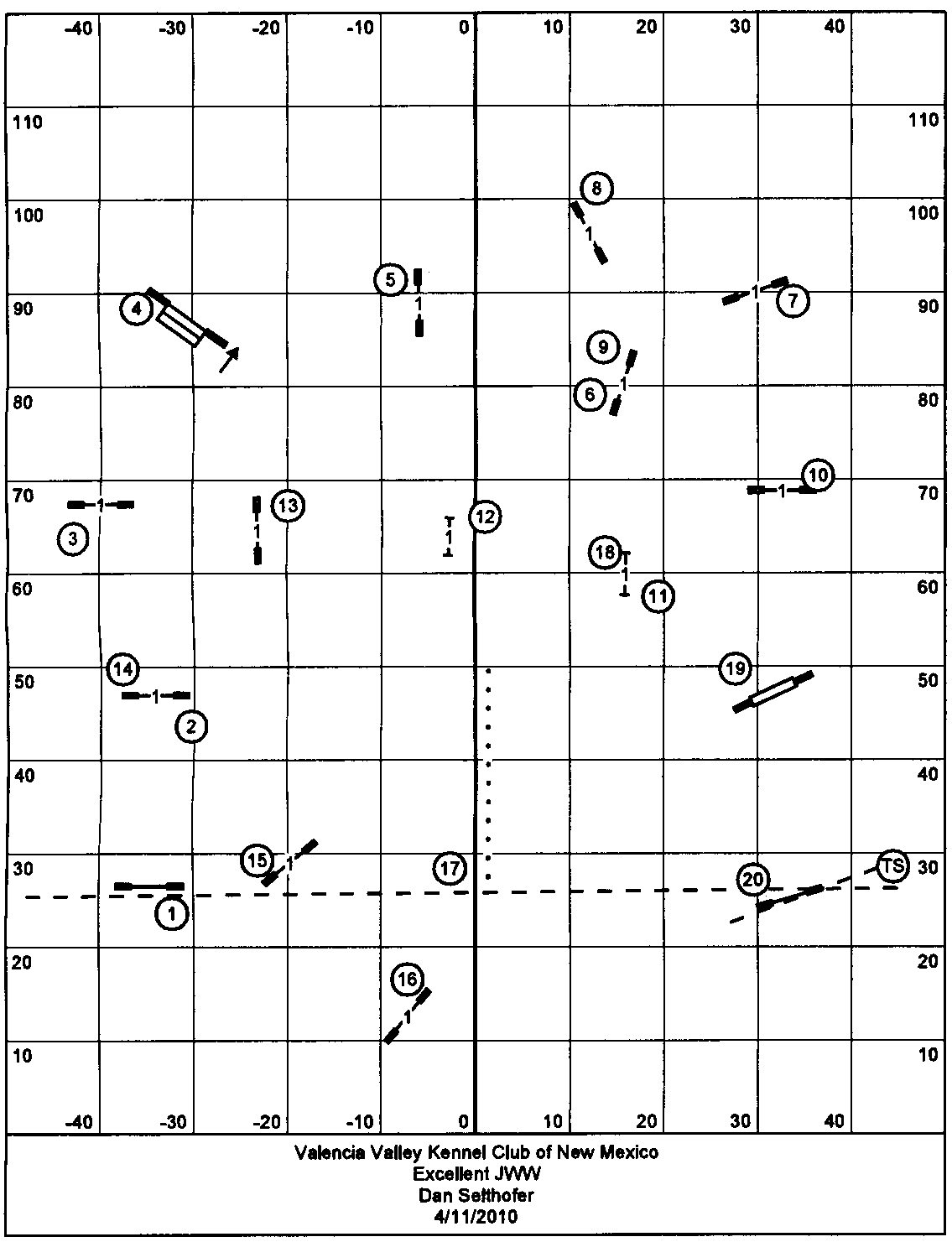 Novice Agility Course Maps http://www.dogforums.com/dog-sports-show-forum/81904-agility-course-map-analysis-2.html